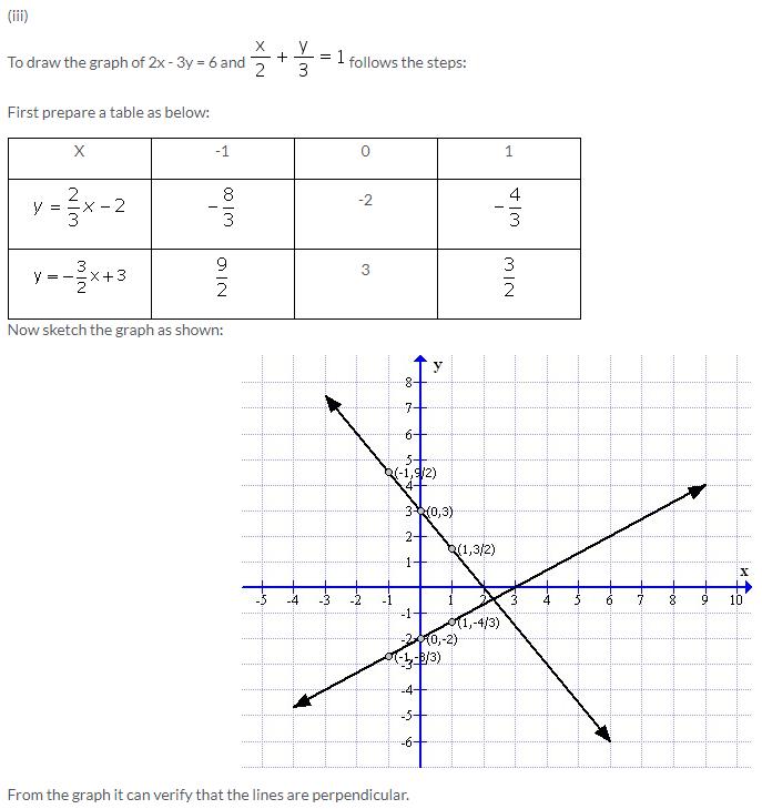 Selina Concise Mathematics Class 9 ICSE Solutions Co-ordinate Geometry image - 58