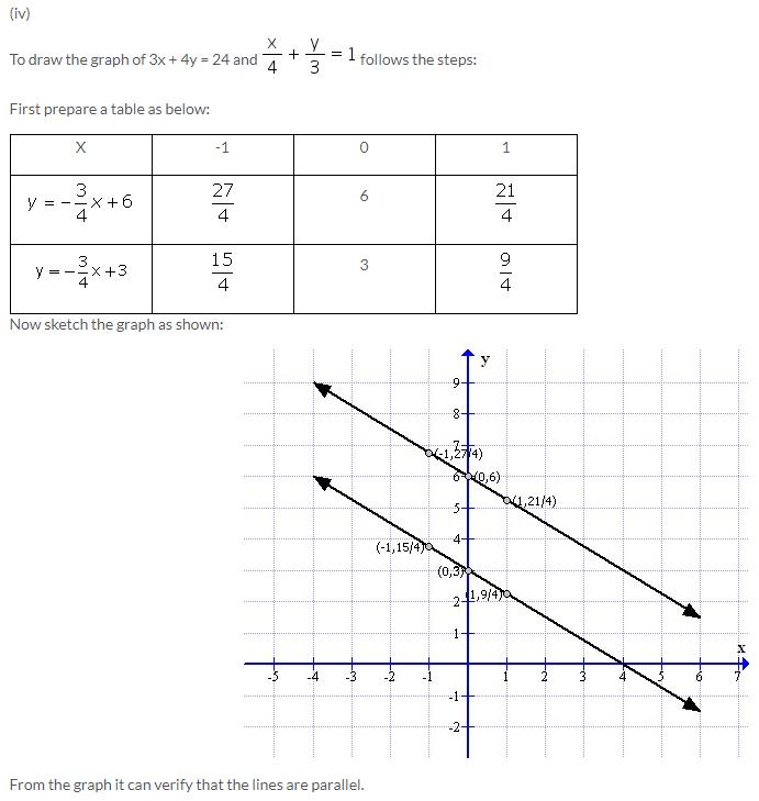 Selina Concise Mathematics Class 9 ICSE Solutions Co-ordinate Geometry image - 59