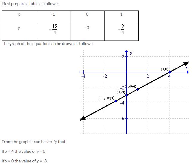 Selina Concise Mathematics Class 9 ICSE Solutions Co-ordinate Geometry image - 65