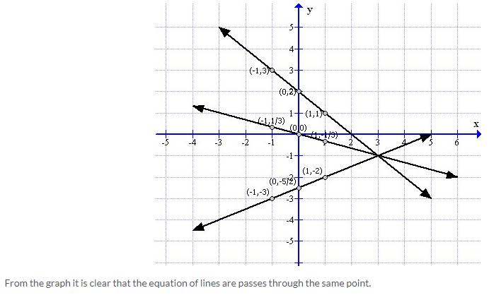 Selina Concise Mathematics Class 9 ICSE Solutions Co-ordinate Geometry image - 68