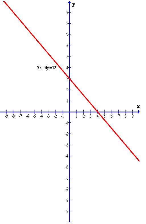 Selina Concise Mathematics Class 9 ICSE Solutions Co-ordinate Geometry image - 78