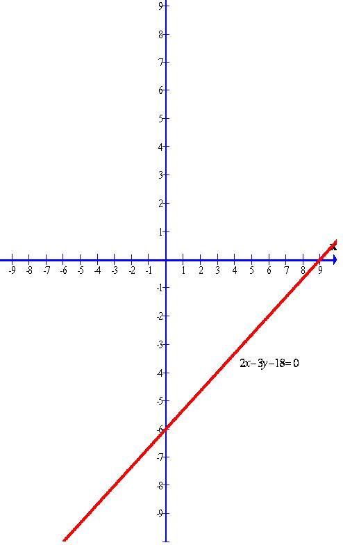 Selina Concise Mathematics Class 9 ICSE Solutions Co-ordinate Geometry image - 79