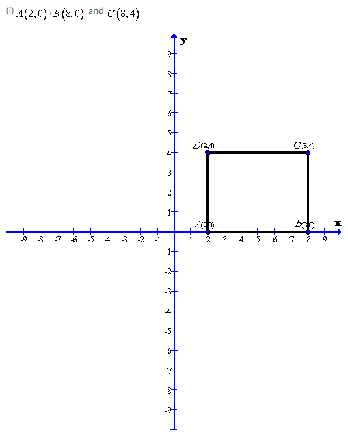 Selina Concise Mathematics Class 9 ICSE Solutions Co-ordinate Geometry image - 9