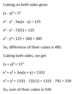 Selina Concise Mathematics Class 9 ICSE Solutions Expansions (Including Substitution) 42