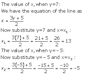 Selina Concise Mathematics Class 9 ICSE Solutions Graphical Solution (Solution of Simultaneous Linear Equations, Graphically) image - 20