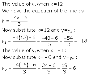 Selina Concise Mathematics Class 9 ICSE Solutions Graphical Solution (Solution of Simultaneous Linear Equations, Graphically) image - 22