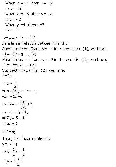 Selina Concise Mathematics Class 9 ICSE Solutions Graphical Solution (Solution of Simultaneous Linear Equations, Graphically) image - 27