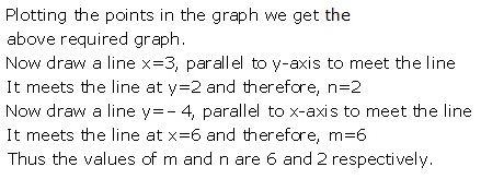 Selina Concise Mathematics Class 9 ICSE Solutions Graphical Solution (Solution of Simultaneous Linear Equations, Graphically) image - 29