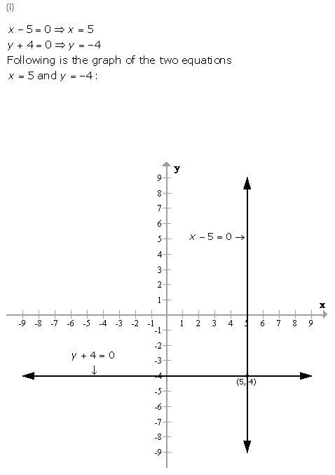 Selina Concise Mathematics Class 9 ICSE Solutions Graphical Solution (Solution of Simultaneous Linear Equations, Graphically) image - 33