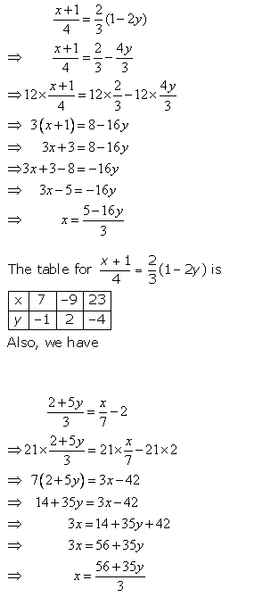 Selina Concise Mathematics Class 9 ICSE Solutions Graphical Solution (Solution of Simultaneous Linear Equations, Graphically) image - 37