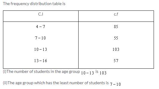 Selina Concise Mathematics Class 9 ICSE Solutions Statistics image - 10