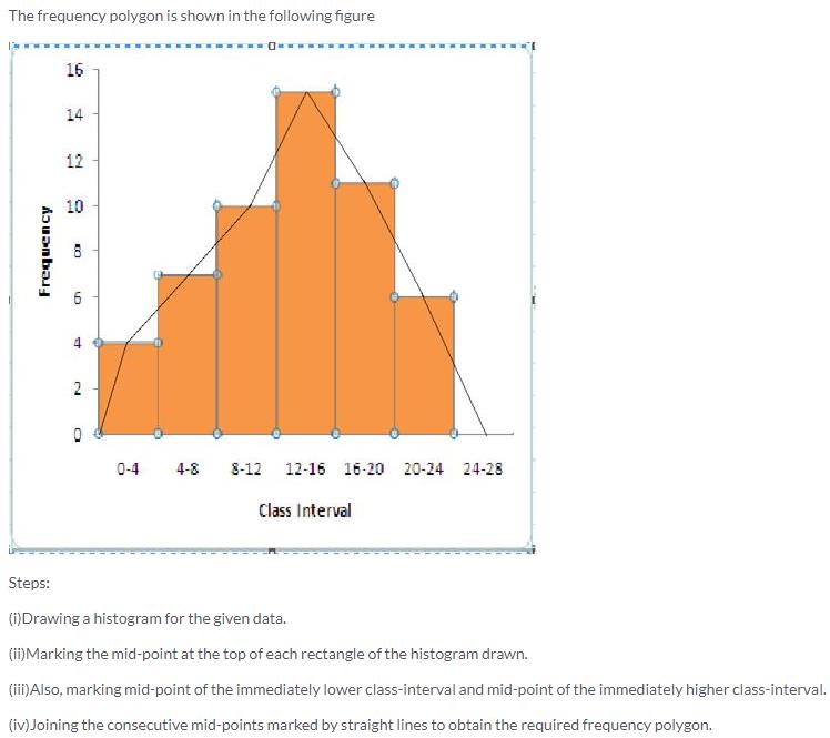 Selina Concise Mathematics Class 9 ICSE Solutions Statistics image - 13