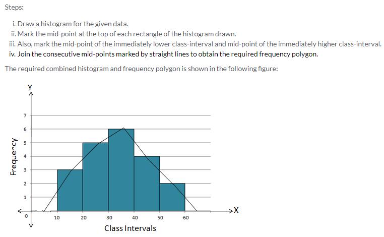 Selina Concise Mathematics Class 9 ICSE Solutions Statistics image - 14