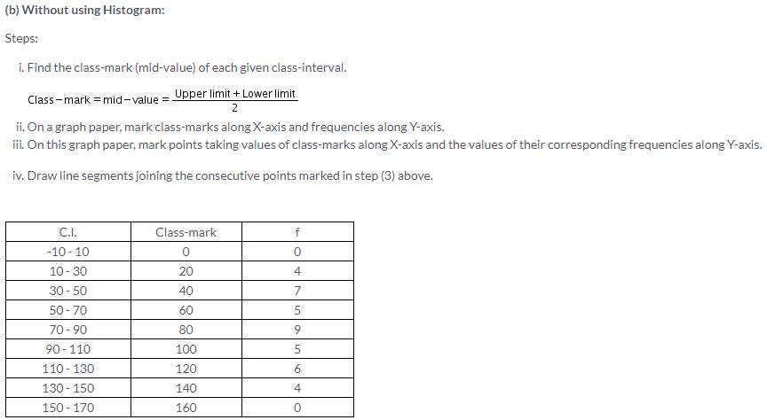 Selina Concise Mathematics Class 9 ICSE Solutions Statistics image - 18