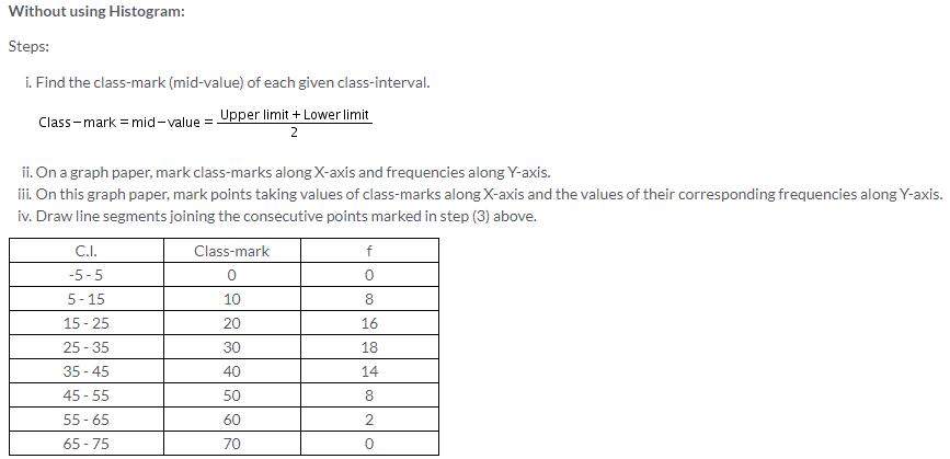 Selina Concise Mathematics Class 9 ICSE Solutions Statistics image - 21