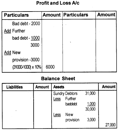 Plus One Accountancy AFS Previous Year Question Paper March 2018, 10