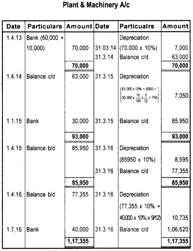 Plus One Accountancy AFS Previous Year Question Paper March 2018, 14