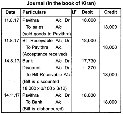 Plus One Accountancy AFS Previous Year Question Paper March 2018, 15