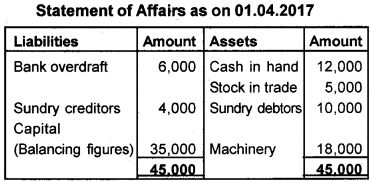 Plus One Accountancy AFS Previous Year Question Paper March 2018, 7