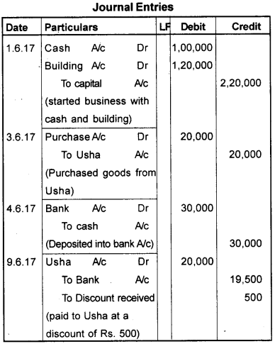 Plus One Accountancy AFS Previous Year Question Paper March 2018, 8