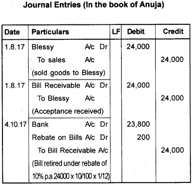 Plus One Accountancy AFS Previous Year Question Paper March 2018, 9