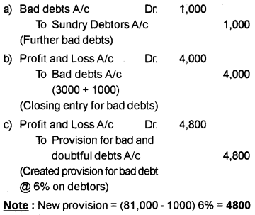 Plus One Accountancy AFS Previous Year Question Paper March 2019, 2