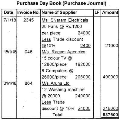 Plus One Accountancy Previous Year Question Paper March 2019, 16