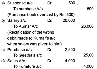 Plus One Accountancy Previous Year Question Paper March 2019, 5