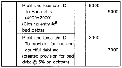 Plus One Accountancy Previous Year Question Paper March 2019, 9