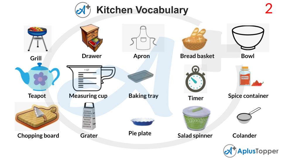 Kitchen Vocabulary List