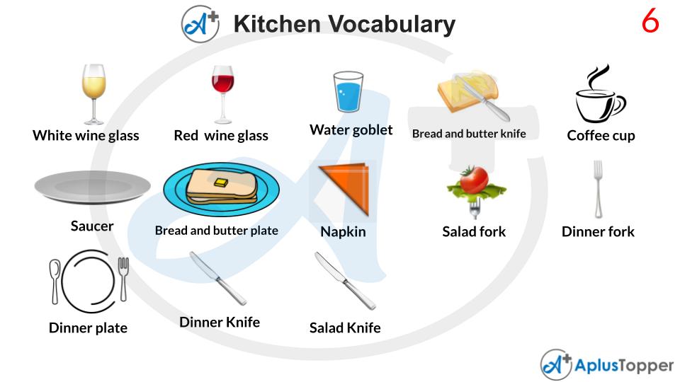 Kitchen Vocabulary in English